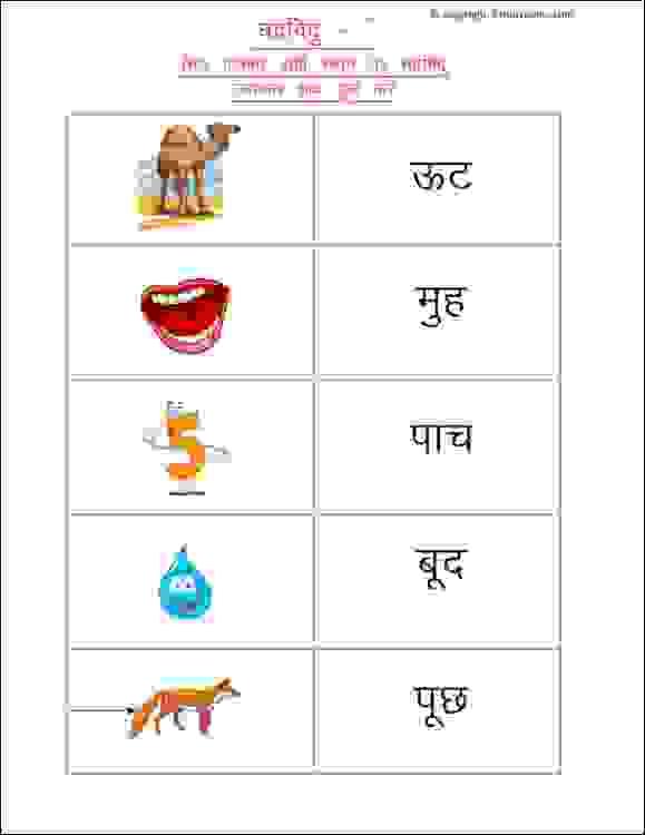 hindi chandrabindu ka upyog