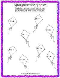 maths multiplication tables worksheets