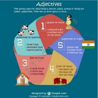 adjective infographic for kids
