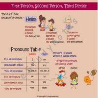 pronoun infograhic for kids